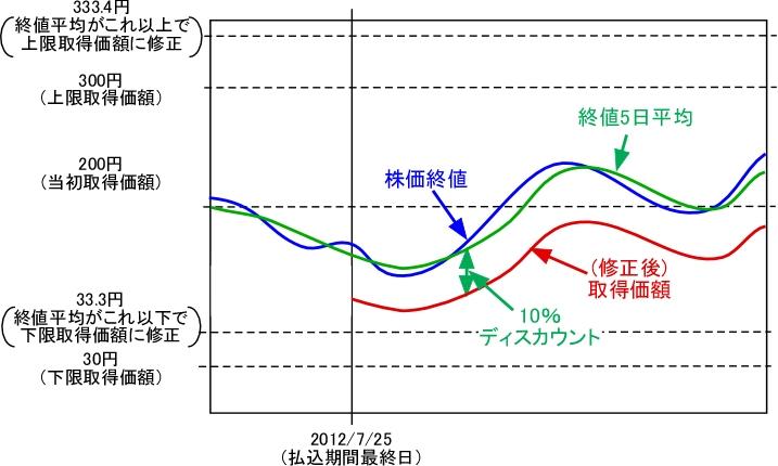 yusen_9501_1.jpg